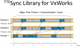tte-sync_library_for_vxworks
